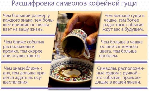 Гадание на гуще кофейной: дельфин — значение символа
